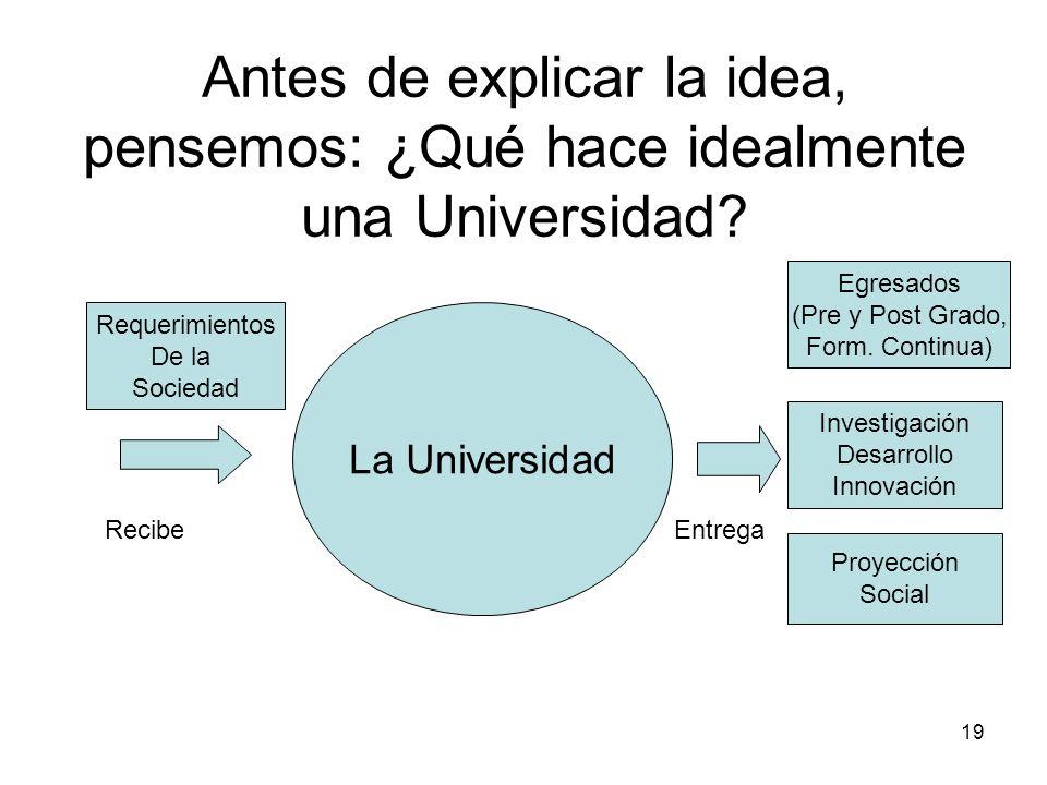 Antes de explicar la idea, pensemos: ¿Qué hace idealmente una Universidad
