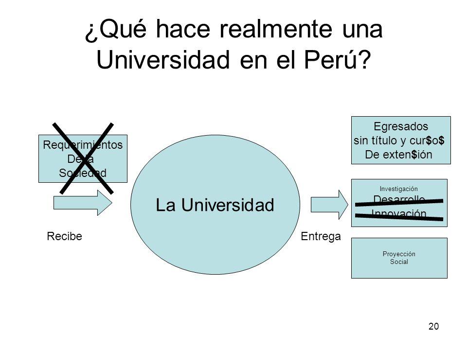 ¿Qué hace realmente una Universidad en el Perú