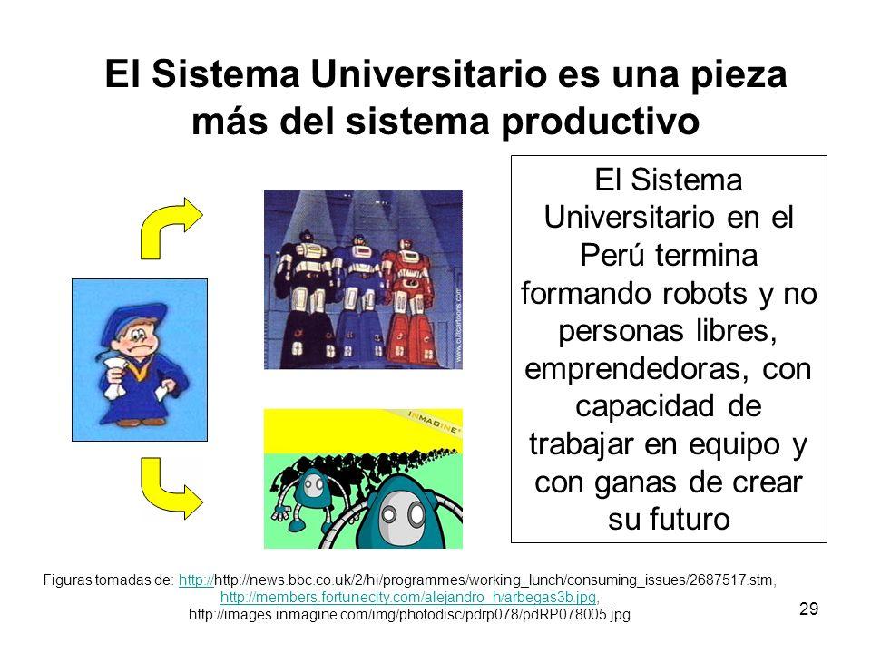 El Sistema Universitario es una pieza más del sistema productivo