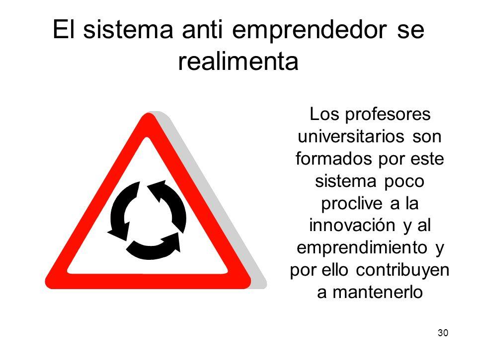 El sistema anti emprendedor se realimenta