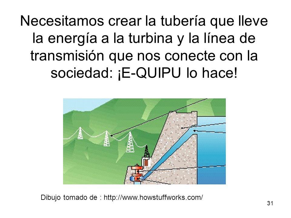Necesitamos crear la tubería que lleve la energía a la turbina y la línea de transmisión que nos conecte con la sociedad: ¡E-QUIPU lo hace!