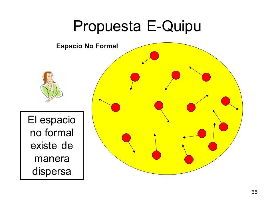 El espacio no formal existe de manera dispersa