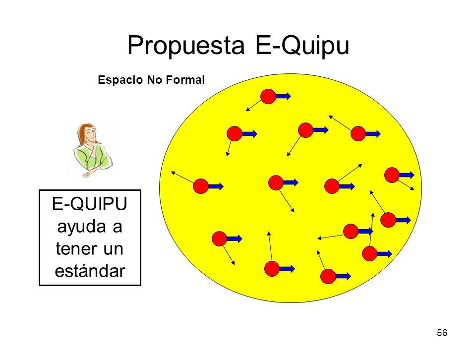E-QUIPU ayuda a tener un estándar
