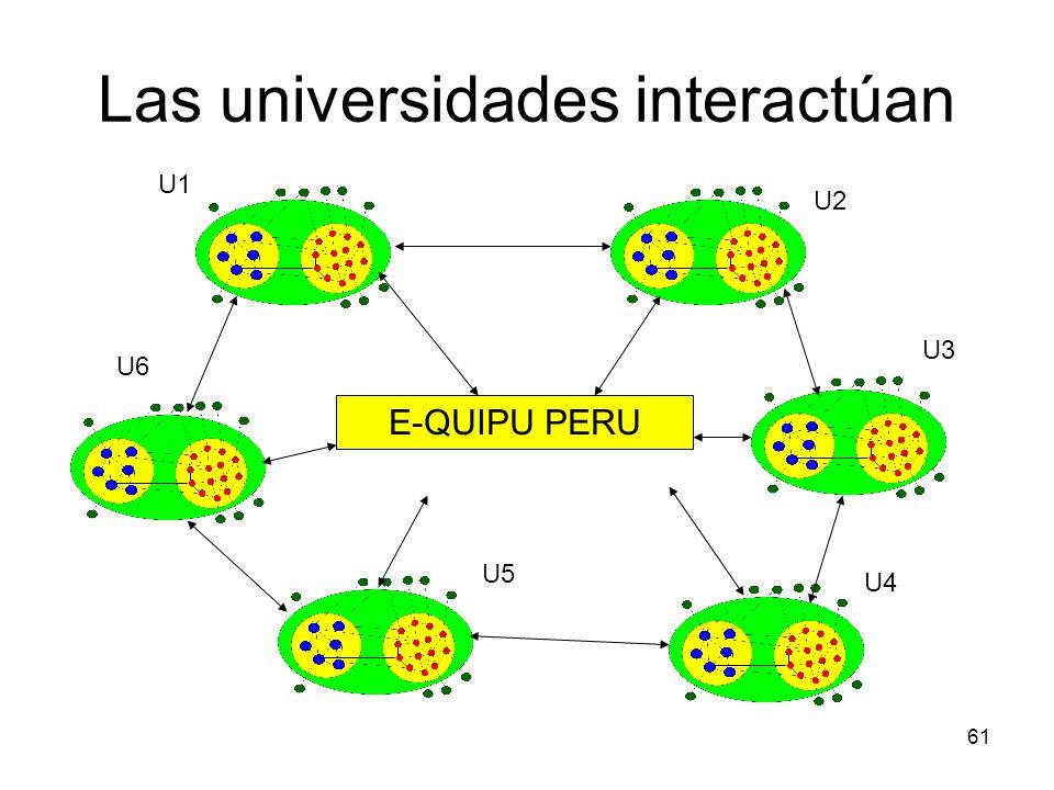 Las universidades interactúan