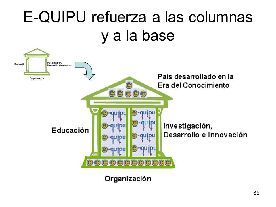 E-QUIPU refuerza a las columnas y a la base