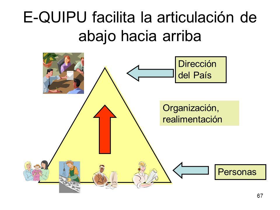 E-QUIPU facilita la articulación de abajo hacia arriba