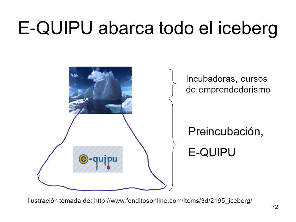 E-QUIPU abarca todo el iceberg