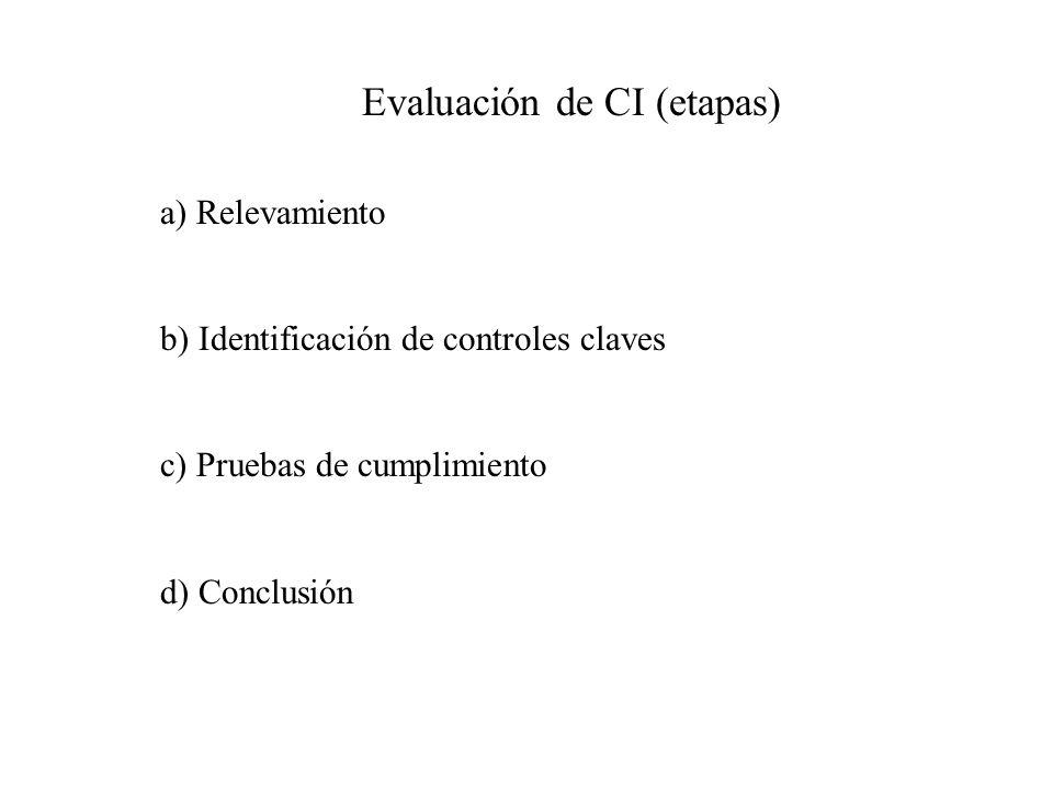 Evaluación de CI (etapas)