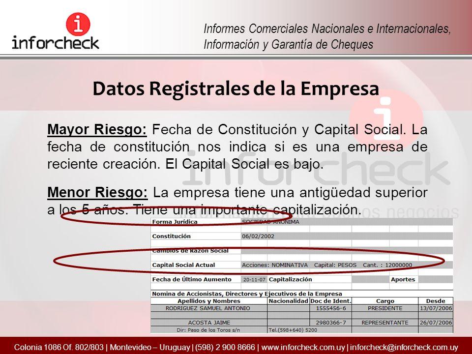 Datos Registrales de la Empresa