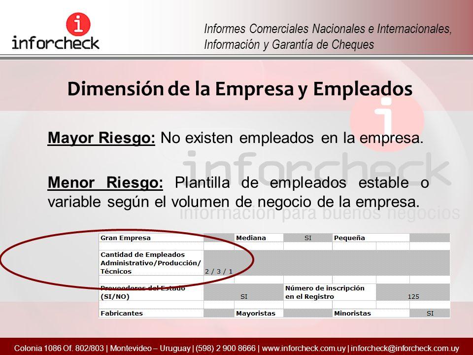Dimensión de la Empresa y Empleados