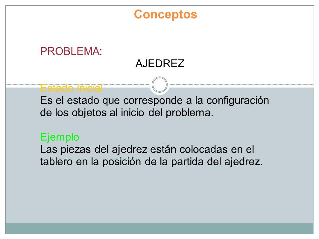Conceptos PROBLEMA: AJEDREZ Estado Inicial