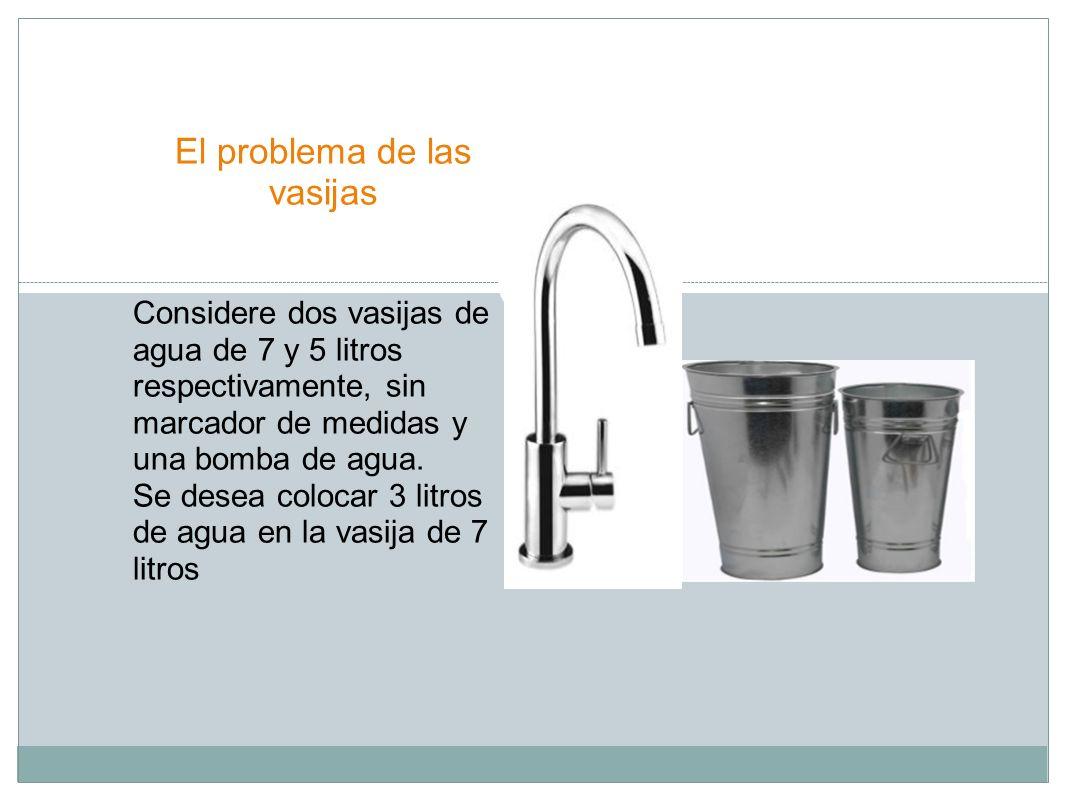 El problema de las vasijas