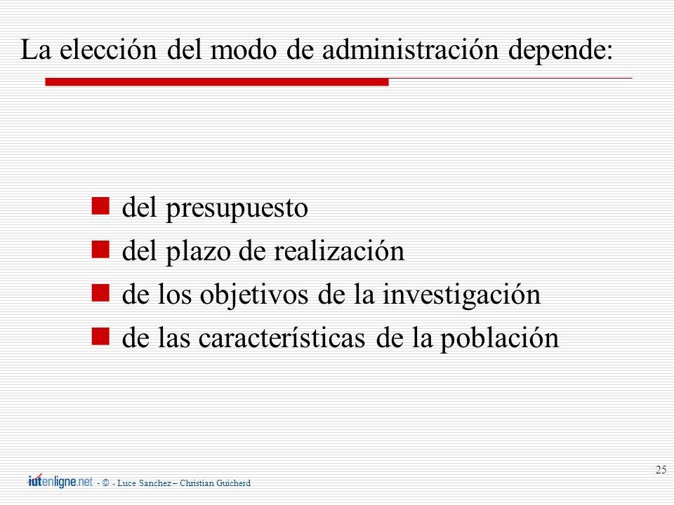 La elección del modo de administración depende: