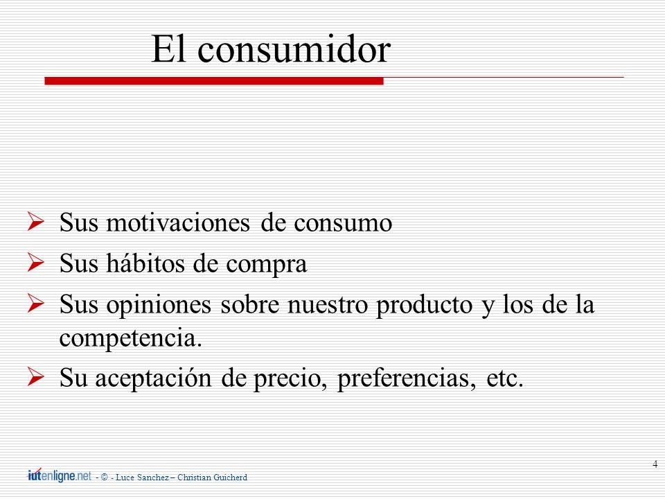 El consumidor Sus motivaciones de consumo Sus hábitos de compra