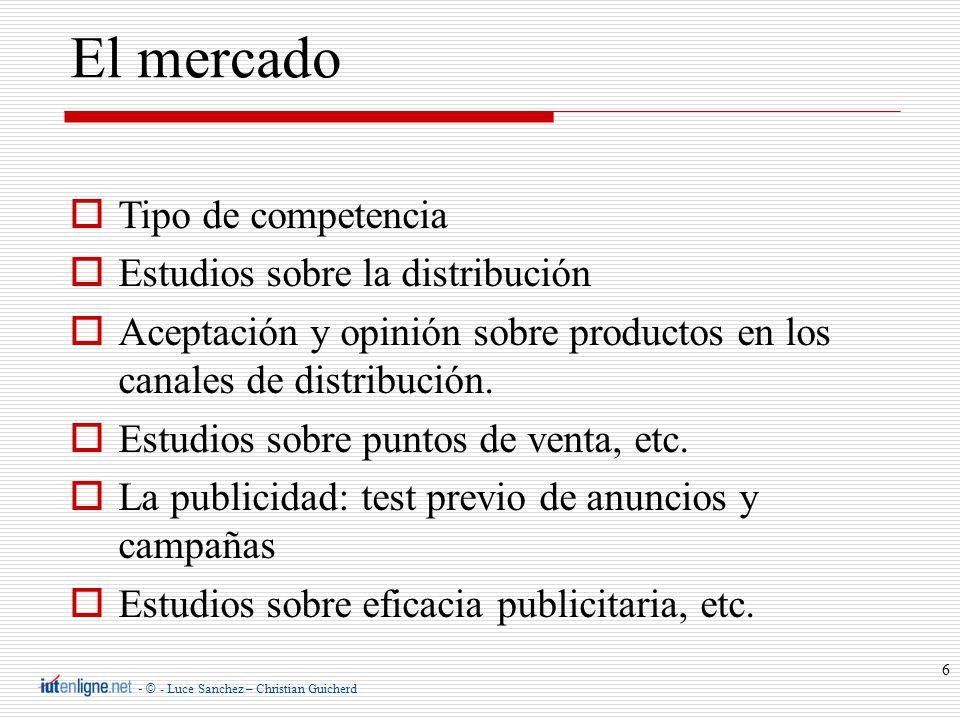 El mercado Tipo de competencia Estudios sobre la distribución