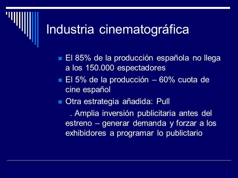 Industria cinematográfica