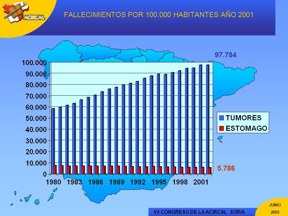 FALLECIMIENTOS POR 100.000 HABITANTES AÑO 2001