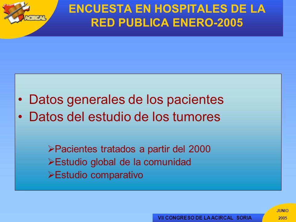 ENCUESTA EN HOSPITALES DE LA RED PUBLICA ENERO-2005