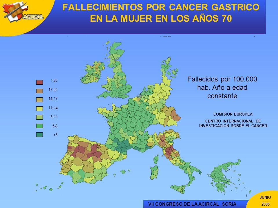 FALLECIMIENTOS POR CANCER GASTRICO EN LA MUJER EN LOS AÑOS 70