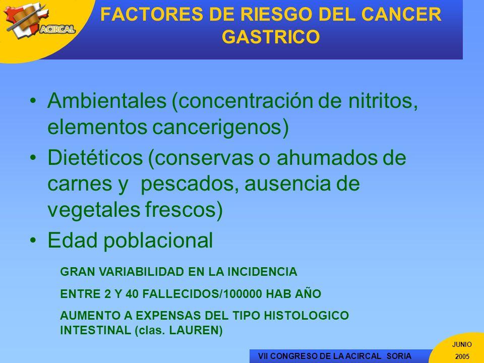 FACTORES DE RIESGO DEL CANCER GASTRICO