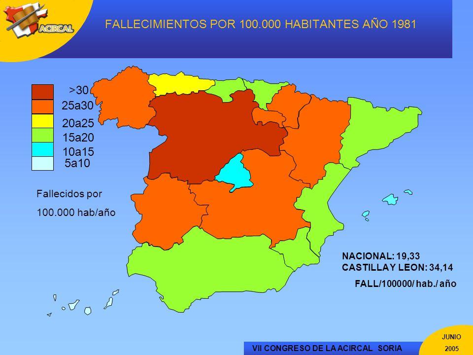 FALLECIMIENTOS POR 100.000 HABITANTES AÑO 1981