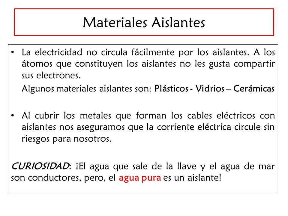 Materiales de aislantes simple materiales aislantes lanas - El material aislante ...