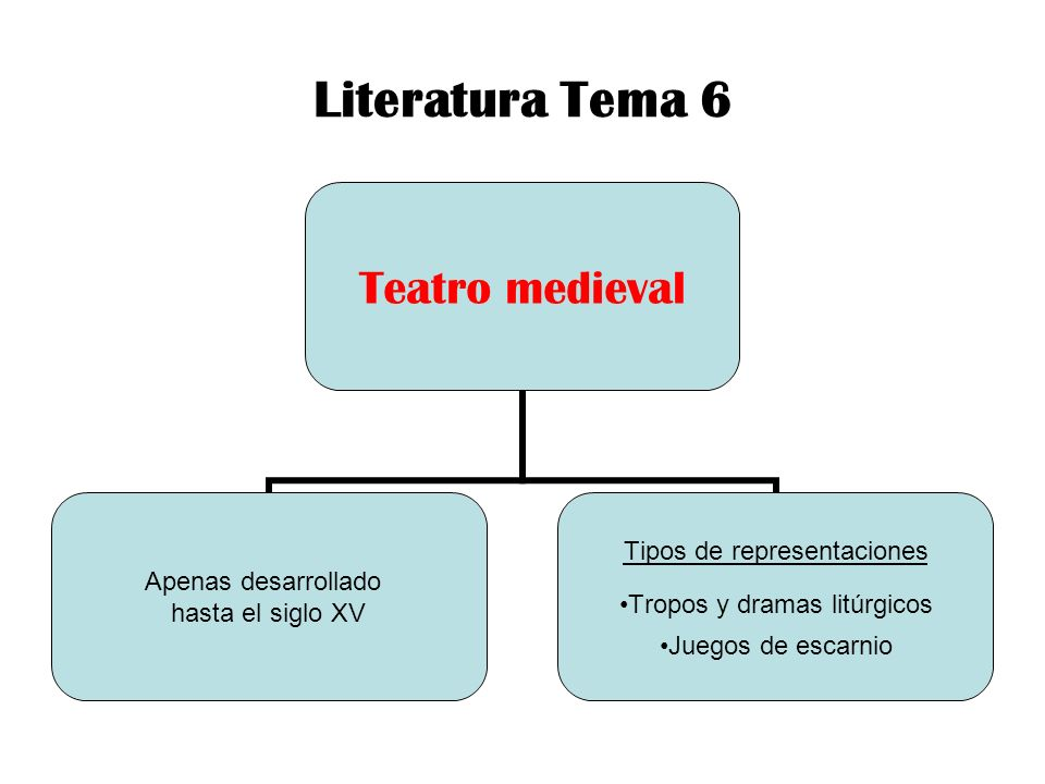 Literatura Tema 6