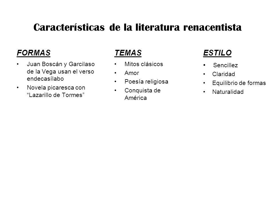 Características de la literatura renacentista