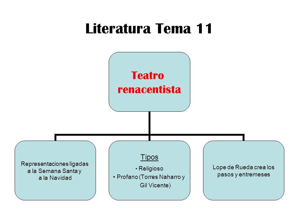 Literatura Tema 11