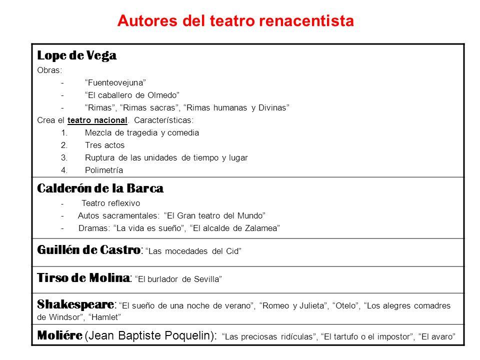 Autores del teatro renacentista