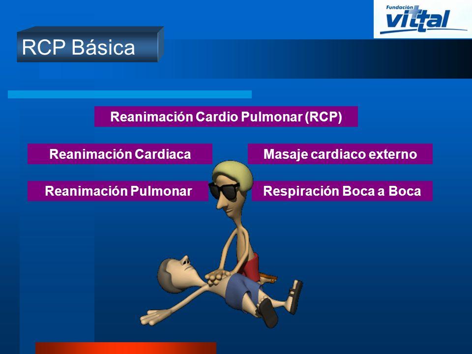 RCP Básica Reanimación Cardio Pulmonar (RCP) Reanimación Cardiaca