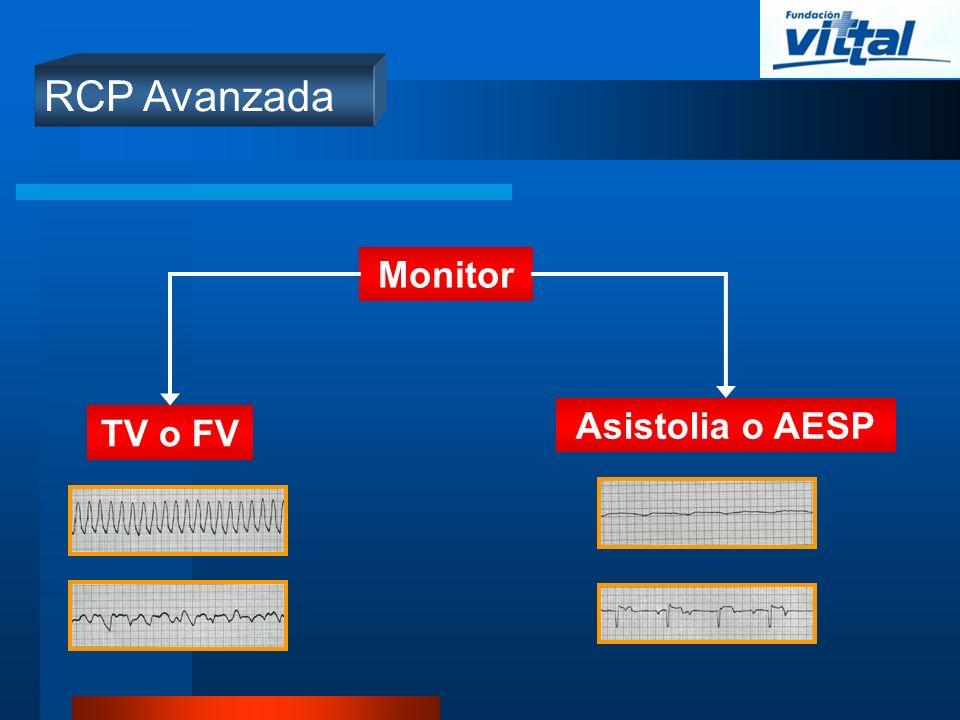 RCP Avanzada Monitor Asistolia o AESP TV o FV
