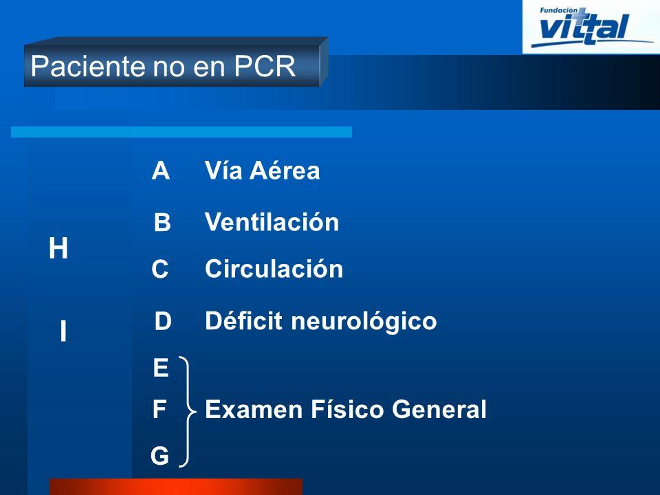 Paciente no en PCR H I A Vía Aérea B Ventilación C Circulación D