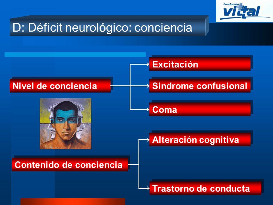D: Déficit neurológico: conciencia