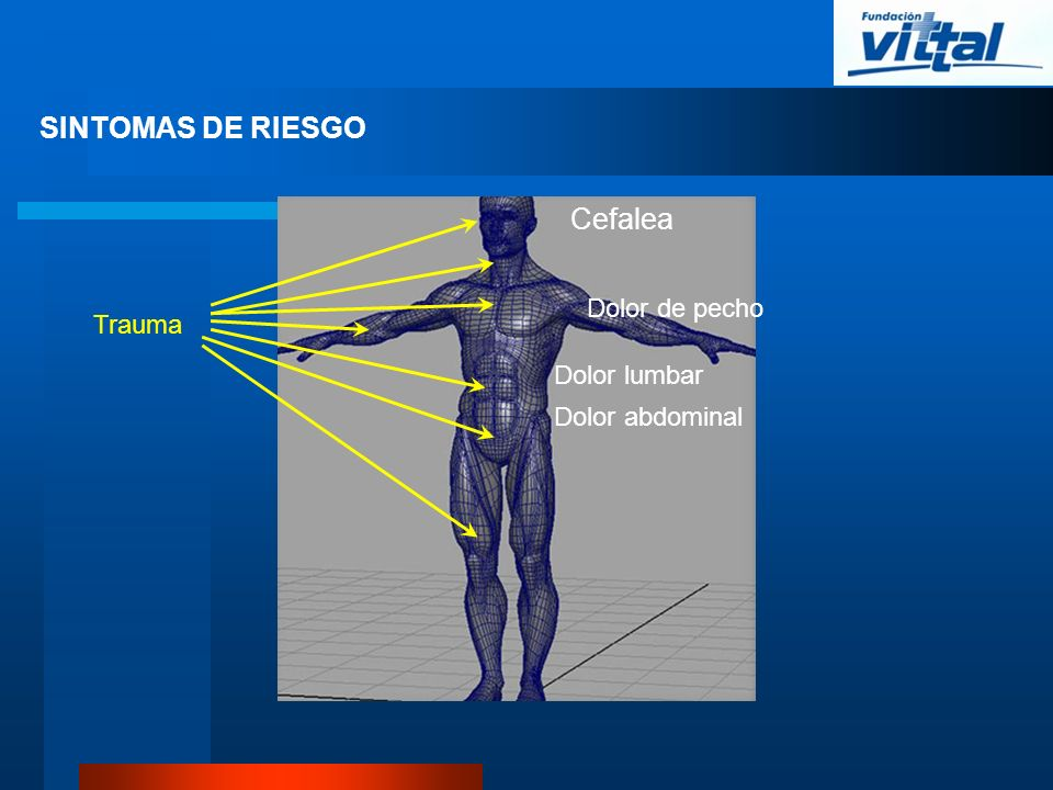 SINTOMAS DE RIESGO Cefalea Dolor de pecho Trauma Dolor lumbar