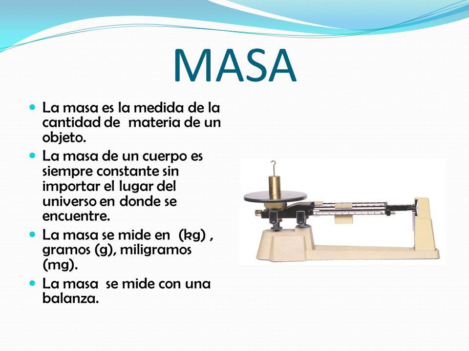 Resultado de imagen de La masa y la materia