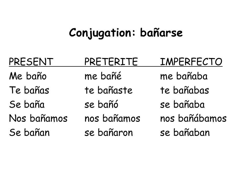 Conjugation: bañarse PRESENT PRETERITE IMPERFECTO