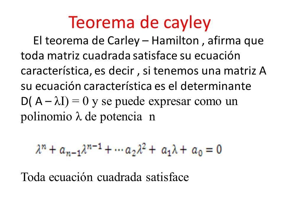 Teorema de cayley Toda ecuación cuadrada satisface