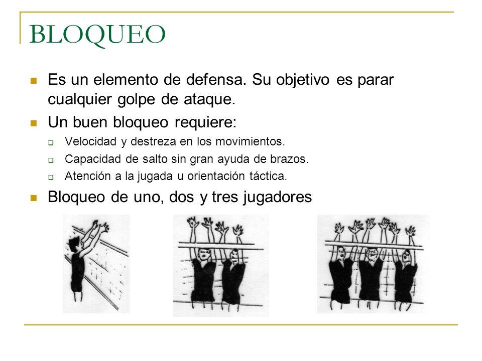 BLOQUEO Es un elemento de defensa. Su objetivo es parar cualquier golpe de ataque. Un buen bloqueo requiere:
