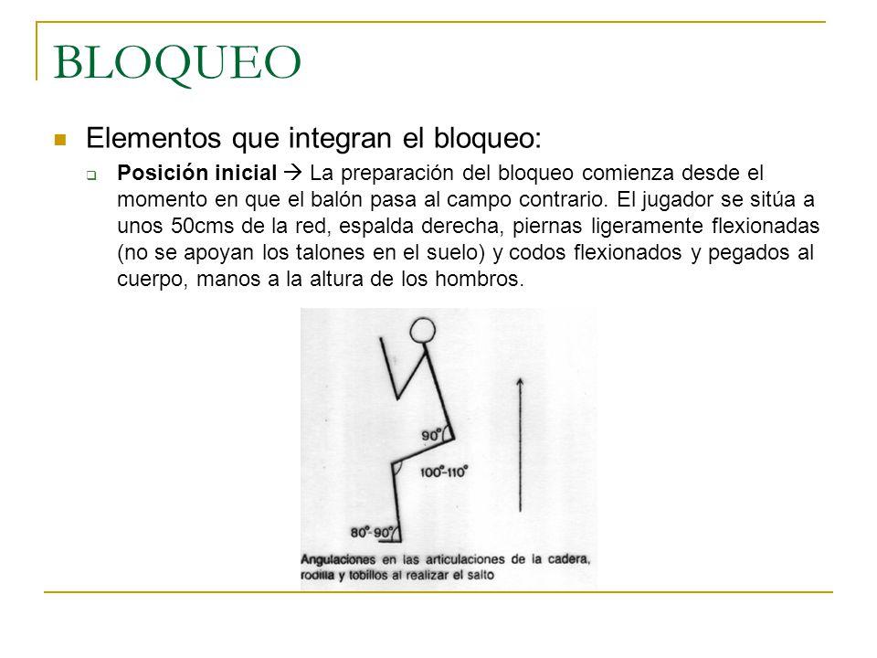 BLOQUEO Elementos que integran el bloqueo: