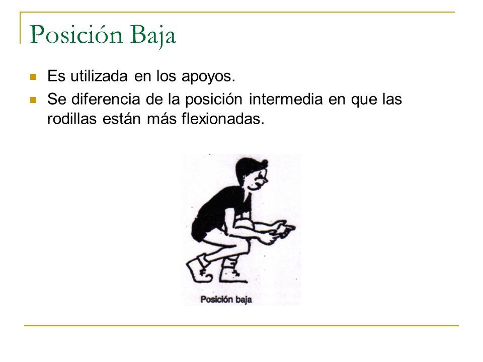 Posición Baja Es utilizada en los apoyos.