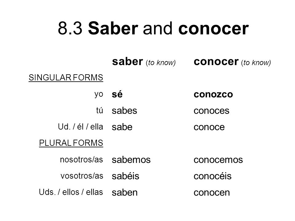 ANTE TODO Spanish has two verbs that mean to know: saber and ...