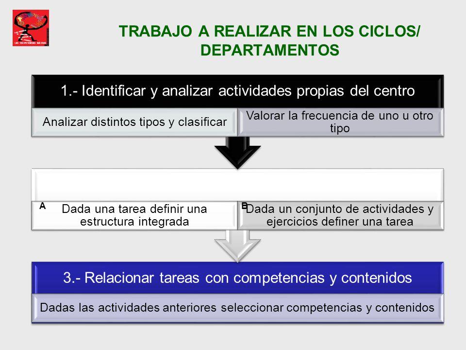 TRABAJO A REALIZAR EN LOS CICLOS/ DEPARTAMENTOS