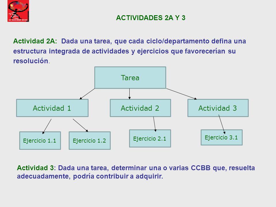 Actividad 2A: Dada una tarea, que cada ciclo/departamento defina una