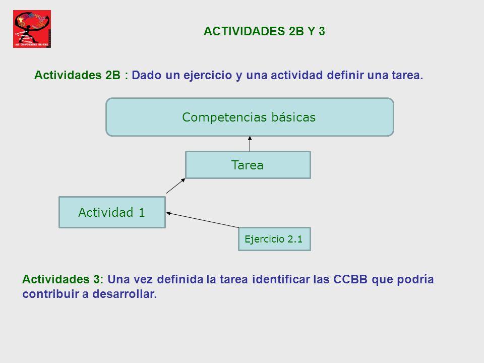 Actividades 2B : Dado un ejercicio y una actividad definir una tarea.