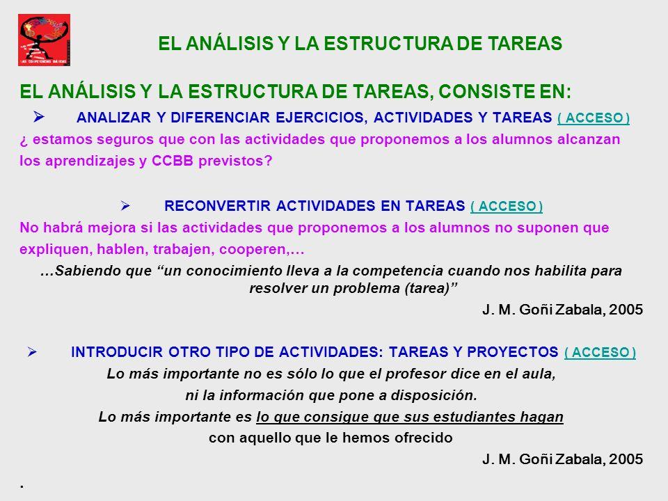 EL ANÁLISIS Y LA ESTRUCTURA DE TAREAS