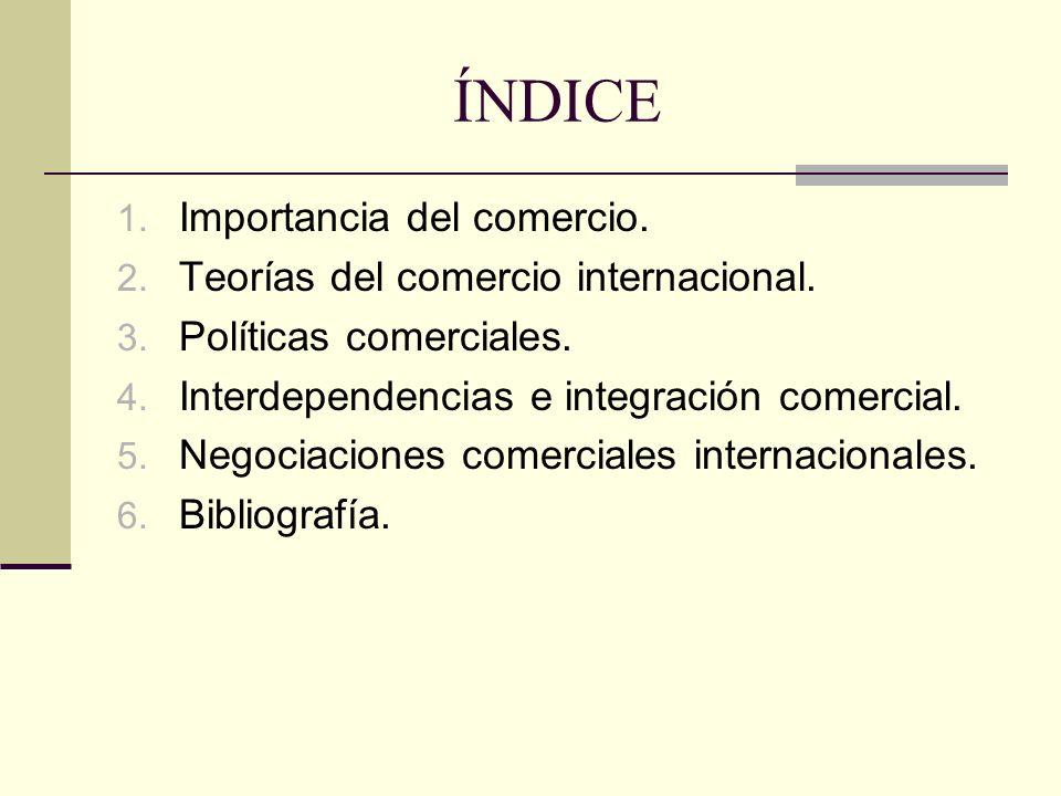 ÍNDICE Importancia del comercio. Teorías del comercio internacional.