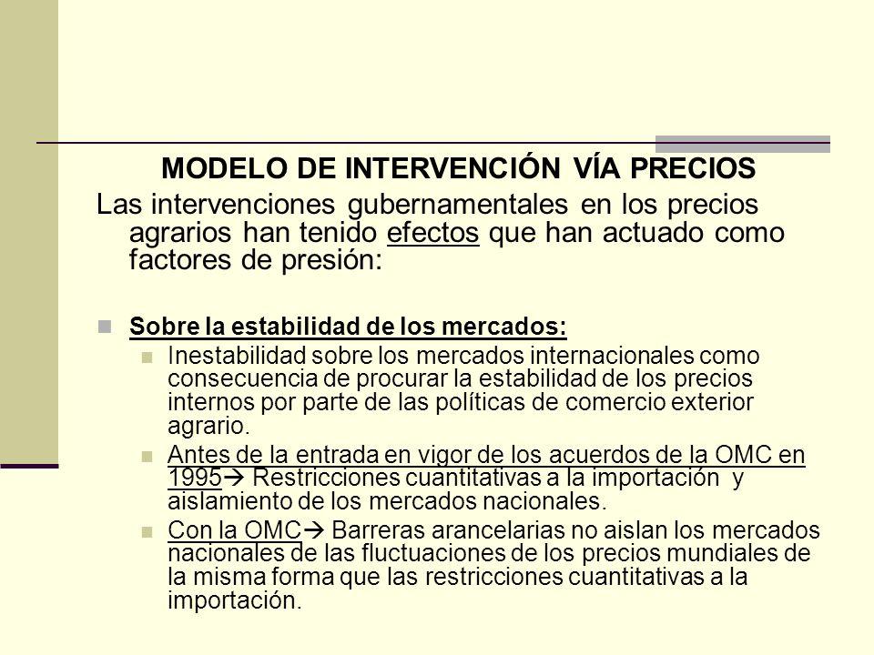 MODELO DE INTERVENCIÓN VÍA PRECIOS