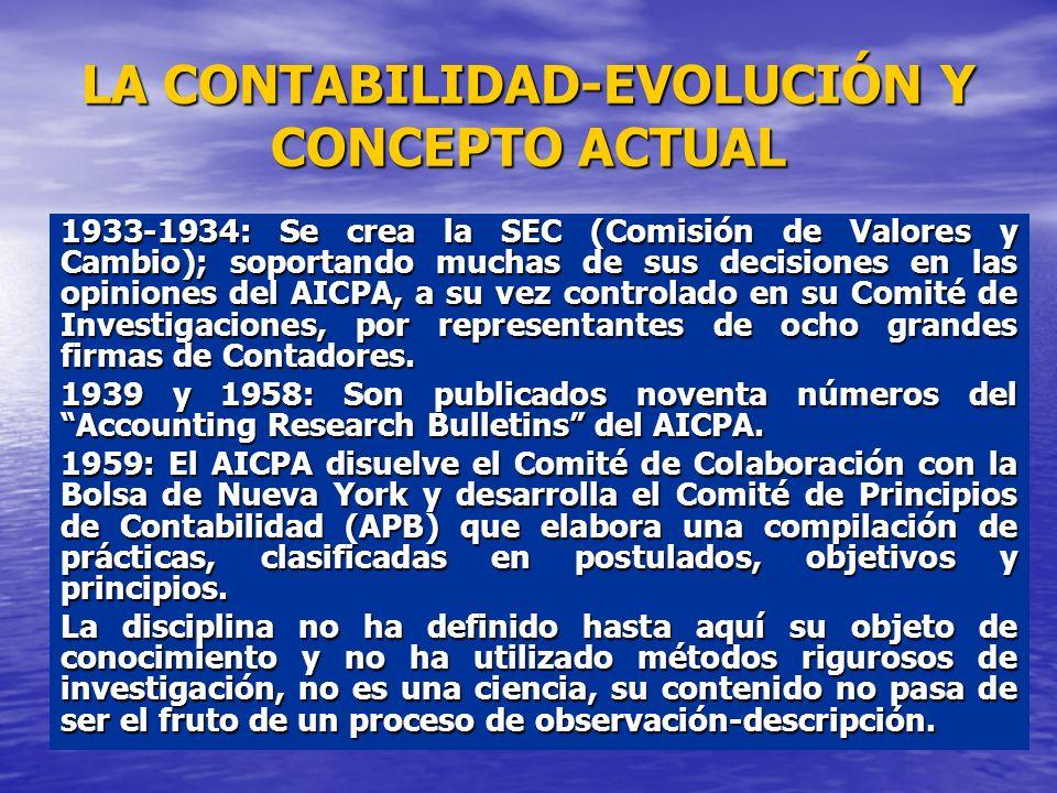 LA CONTABILIDAD-EVOLUCIÓN Y CONCEPTO ACTUAL
