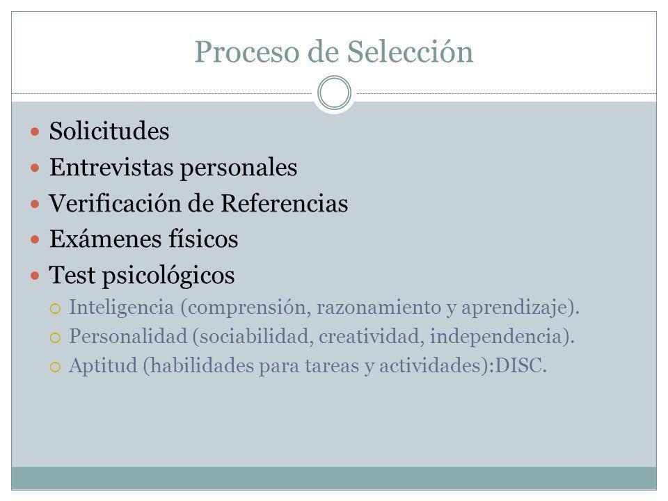 Proceso de Selección Solicitudes Entrevistas personales